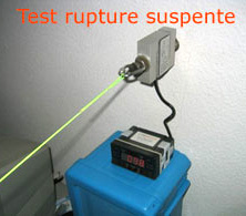 Test Resistance Suspente